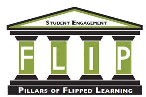 Four-Pillars-of-F-L-I-P