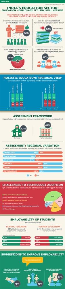 Infographic VOT-15