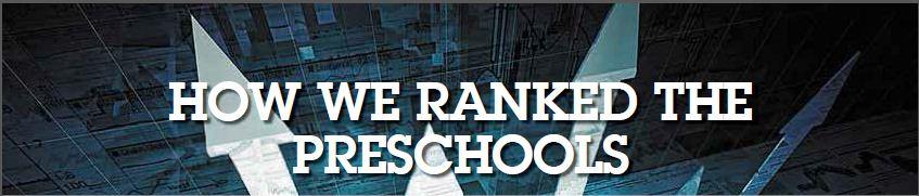 Ranking top preschools of India