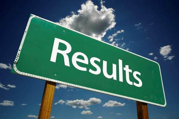 Haryana Board 12th result 2019