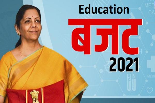 Education Budget 2021
