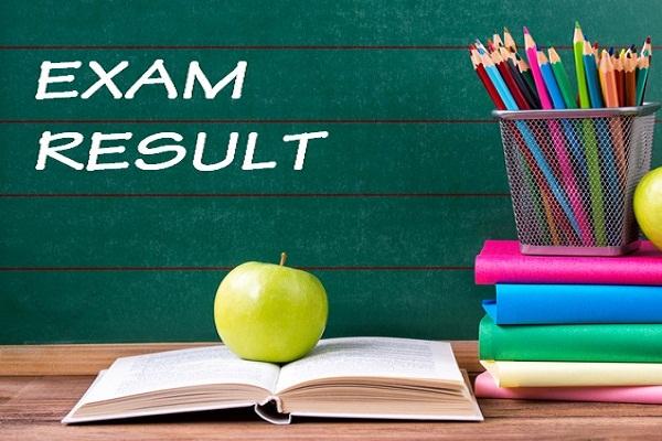 MAT 2021 result